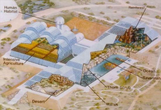 バイオスフィア2の全体図